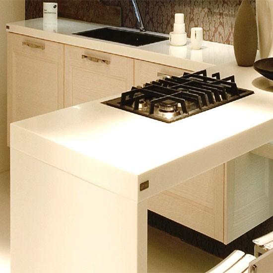 Kitchen Worktops Pros And Cons: Composite Worktops