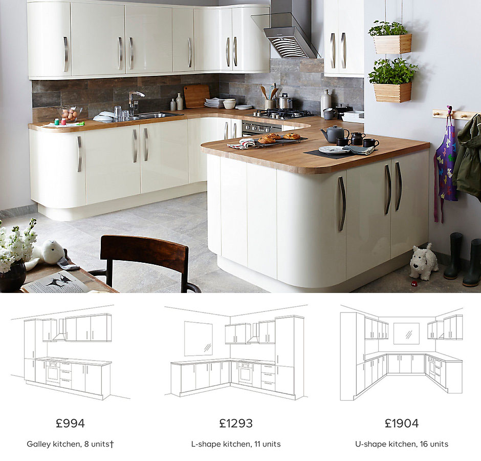 cheap-B&Q kitchens under £2000